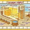 Solomon's Temple Floor Puzzle by Lifeway