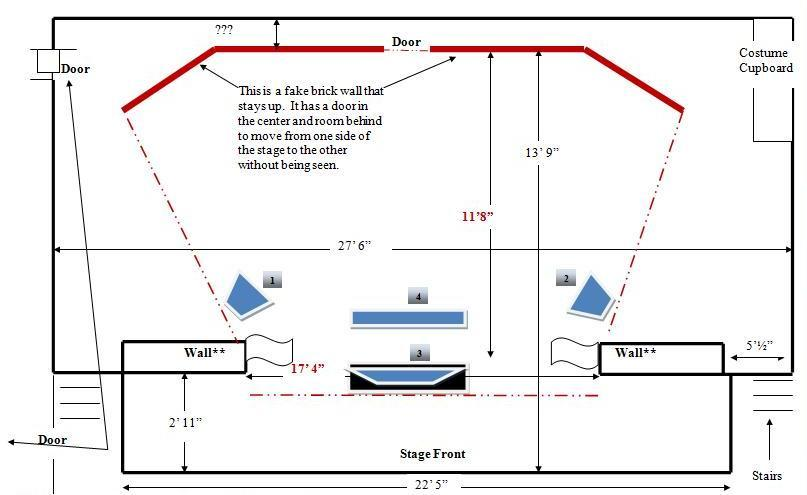 diagram for stage lighting stage lighting rig