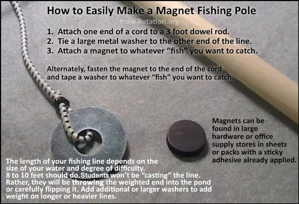 Magnet.Fishing.Pole-Rotation