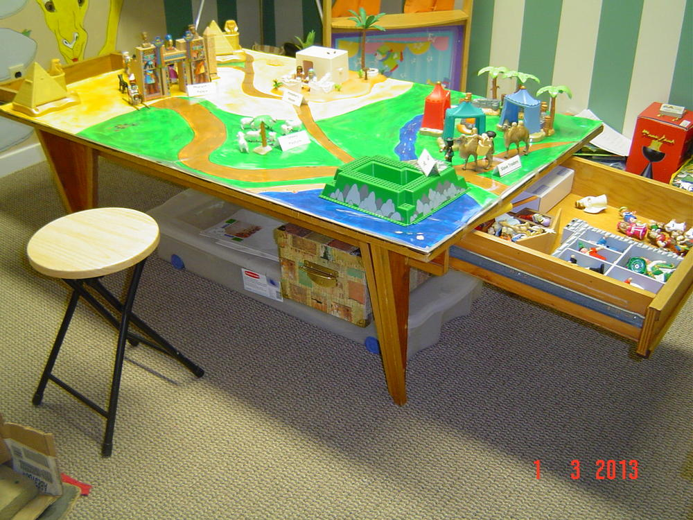 Reply to the diorama or story table workshop Table playmobil