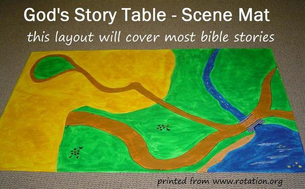 Story Table General Scene Mat x
