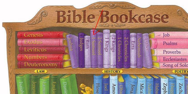 Samuel in bible study
