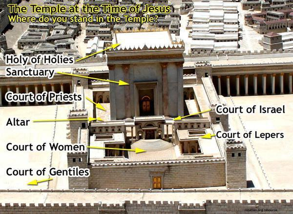 temple-courts-labeled
