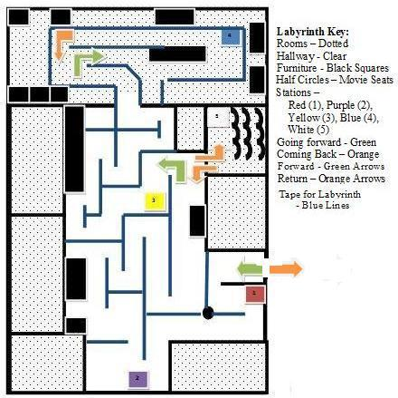 Labyrinth Through Hallway and Two Rooms