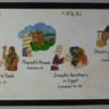 State Street UMC Timeline