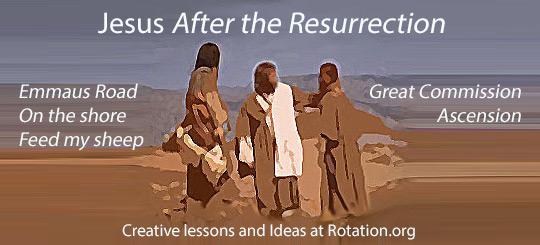 Jesus after the Resurrection