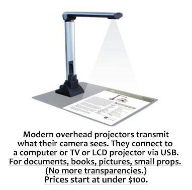 camera-overheadprojector