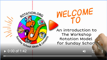 See a short video about the Workshop Rotation Model