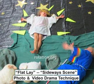 FlatLayTechnique-sm-Rotation.org