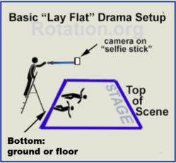 Drama Set-Up Lay Flat/Bird's Eye View