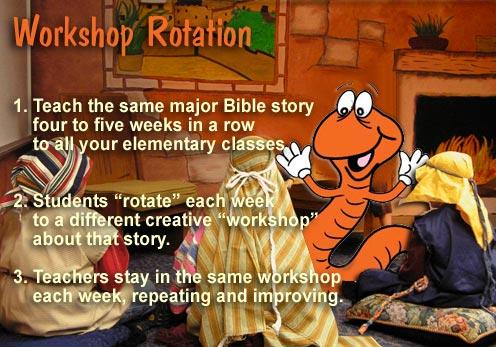 Definition of the Workshop Rotation Model